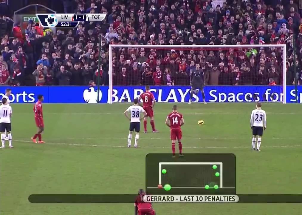 利物浦3-2热刺 巴神终于进球了