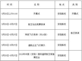 第十届安阳航空运动文化旅游节活动一览表